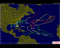 1976 Hurricane season tracks