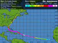 Track of Hurricane Donna